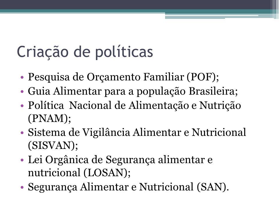 Criação de políticas Pesquisa de Orçamento Familiar (POF); Guia Alimentar para a população Brasileira; Política Nacional de Alimentação e Nutrição (PN