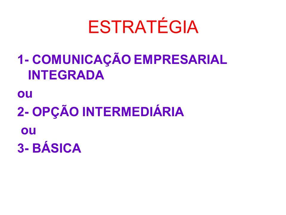 COMUNICAÇÃO EMPRESARIAL INTEGRADA Processo conduzido por uma direção colegiada: relações públicas, mkt e vendas, ag.