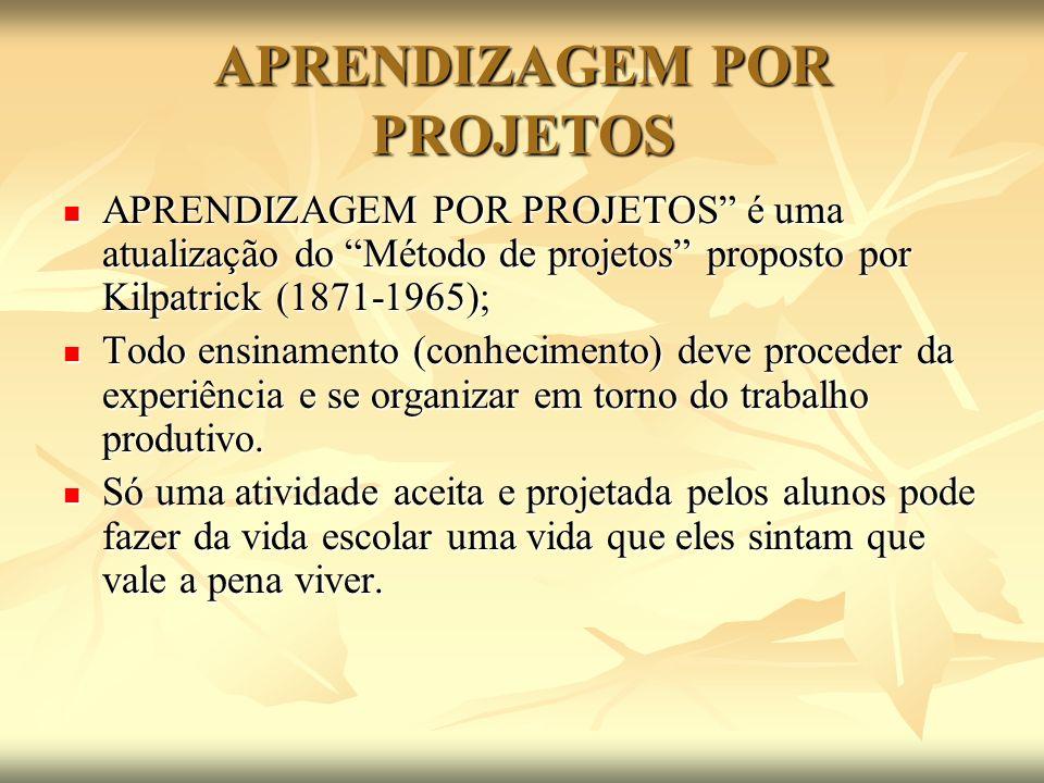 APRENDIZAGEM POR PROJETOS APRENDIZAGEM POR PROJETOS é uma atualização do Método de projetos proposto por Kilpatrick (1871-1965); APRENDIZAGEM POR PROJ