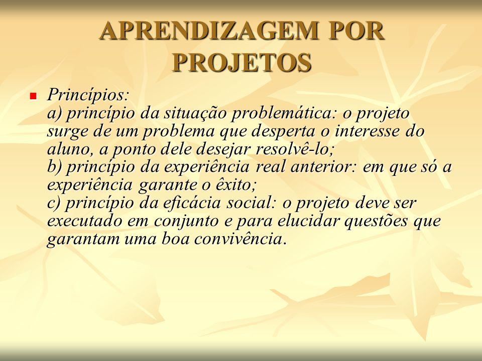 APRENDIZAGEM POR PROJETOS Princípios: a) princípio da situação problemática: o projeto surge de um problema que desperta o interesse do aluno, a ponto