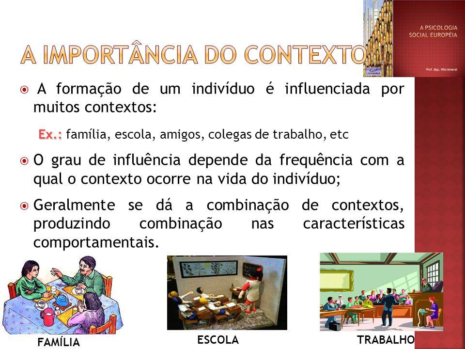 A formação de um indivíduo é influenciada por muitos contextos: Ex.: Ex.: família, escola, amigos, colegas de trabalho, etc O grau de influência depen