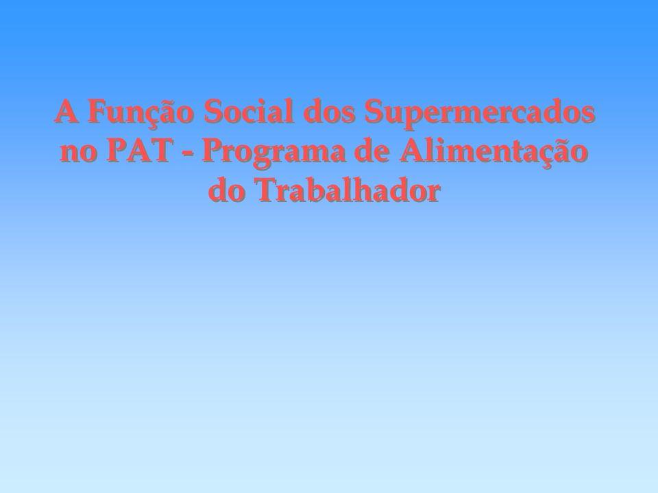 Modalidades do PAT Distribuição de refeições Administração de cozinha Refeição - convênio (restaurantes) Alimentação - convênio (supermercados) Cesta de alimentos Fonte: MTE