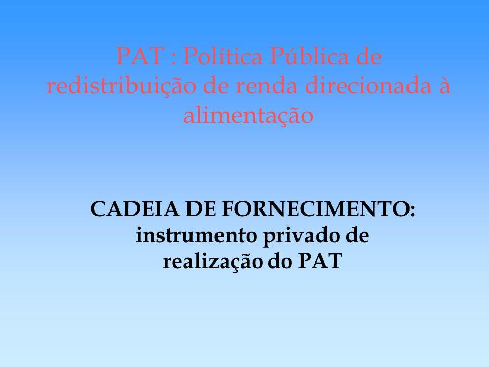 Fundamentos do direito à alimentação Reflexos no setor supermercadista ( ex. : política tributária)