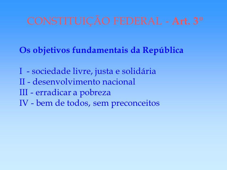 CONSTITUIÇÃO FEDERAL - Art. 5º Direito à vida Função social