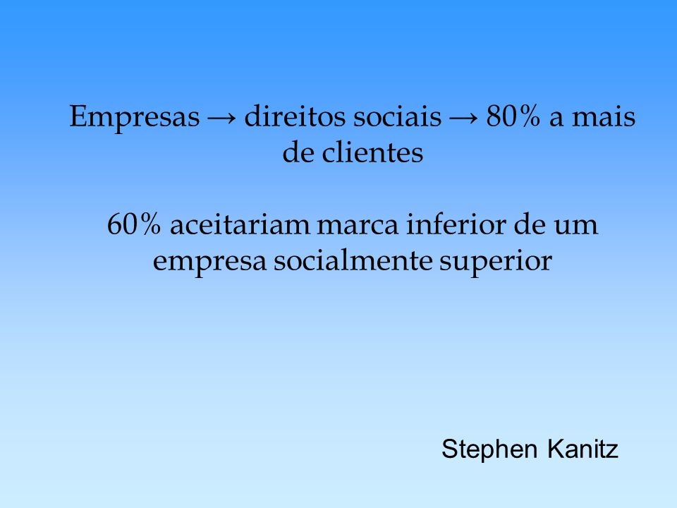 BRASIL Empresas US $ 4 bilhões/ano em segurança 500 maiores empresas US$ 300 milhões/ano entidades sociais