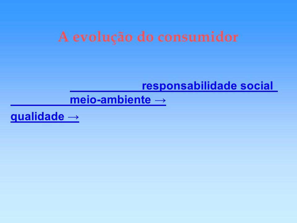 CERTIFICAÇÃO SOCIAL Norma Internacional SA 8000 ( Convenções OIT) OIT (155 & 164, etc.) saúde e segurança ocupacional Declaração Universal dos Direitos Humanos