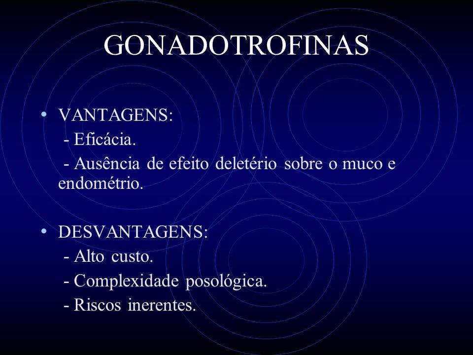 GONADOTROFINAS VANTAGENS: - Eficácia. - Ausência de efeito deletério sobre o muco e endométrio. DESVANTAGENS: - Alto custo. - Complexidade posológica.