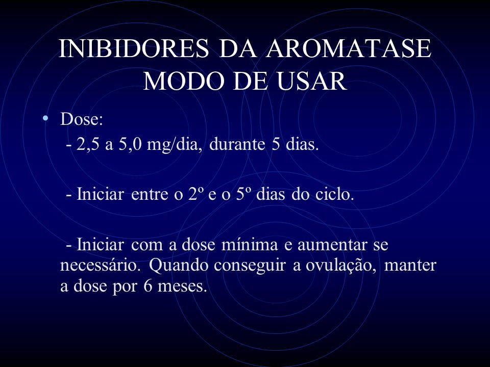 INIBIDORES DA AROMATASE MODO DE USAR Dose: - 2,5 a 5,0 mg/dia, durante 5 dias. - Iniciar entre o 2º e o 5º dias do ciclo. - Iniciar com a dose mínima