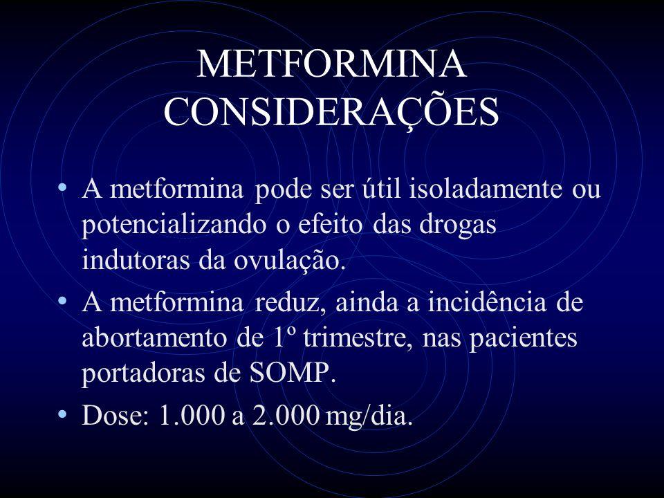 METFORMINA CONSIDERAÇÕES A metformina pode ser útil isoladamente ou potencializando o efeito das drogas indutoras da ovulação. A metformina reduz, ain