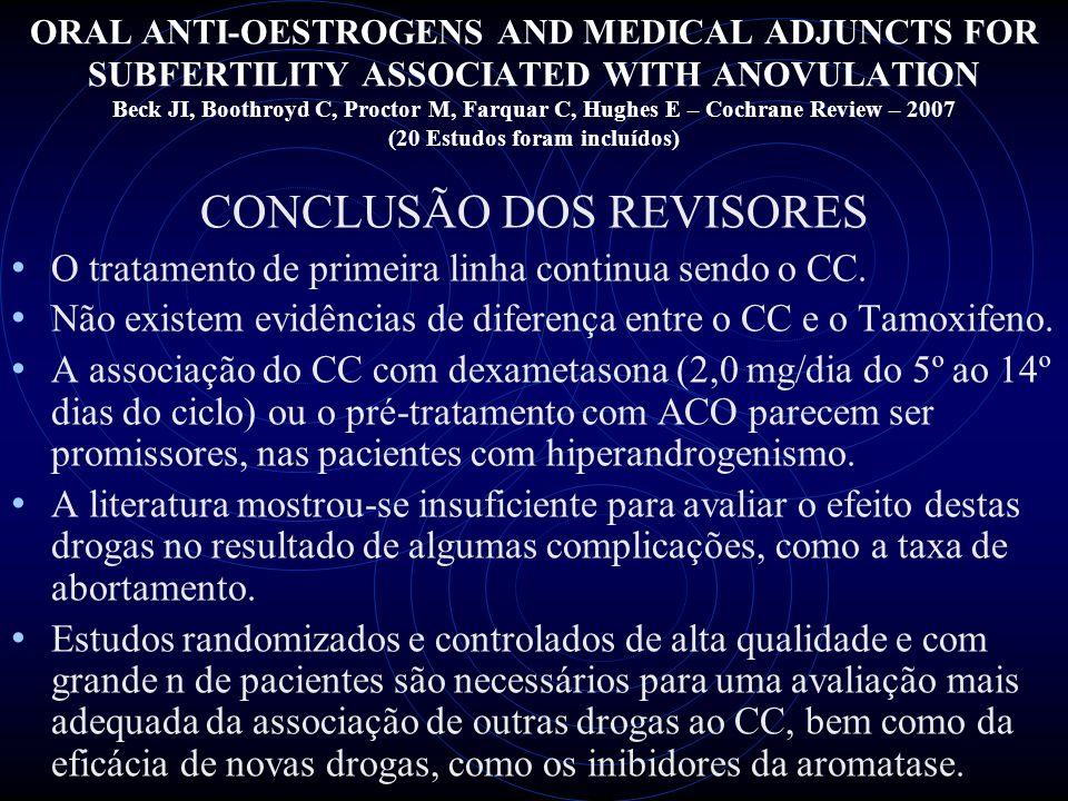 CONCLUSÃO Atualmente, dispomos de um arsenal de drogas razoável para indução da ovulação.