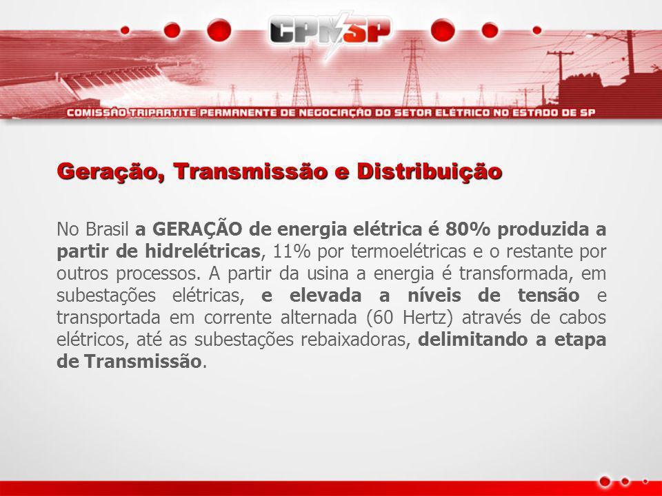Geração, Transmissão e Distribuição No Brasil a GERAÇÃO de energia elétrica é 80% produzida a partir de hidrelétricas, 11% por termoelétricas e o rest