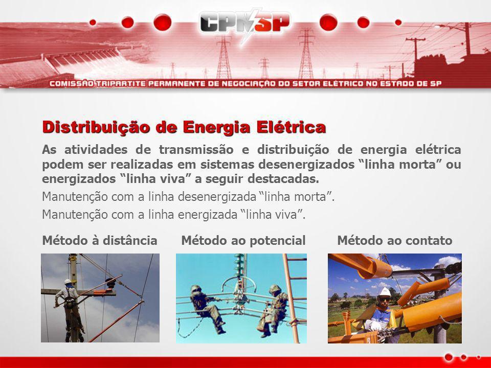 Distribuição de Energia Elétrica As atividades de transmissão e distribuição de energia elétrica podem ser realizadas em sistemas desenergizados linha