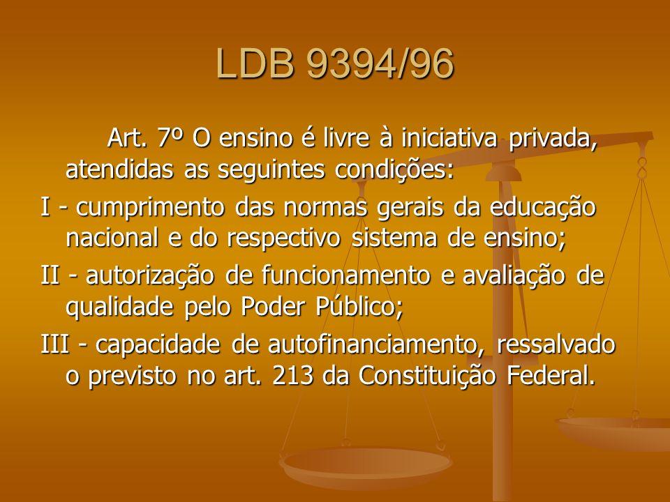 LDB 9394/96 Art. 7º O ensino é livre à iniciativa privada, atendidas as seguintes condições: I - cumprimento das normas gerais da educação nacional e