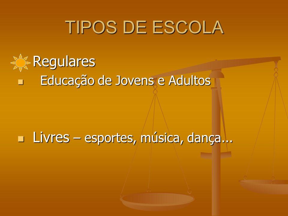 TIPOS DE ESCOLA Regulares Regulares Educação de Jovens e Adultos Educação de Jovens e Adultos Livres – esportes, música, dança... Livres – esportes, m