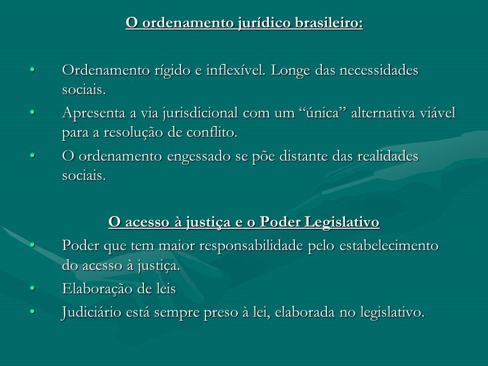 O ordenamento jurídico brasileiro: Ordenamento rígido e inflexível. Longe das necessidades sociais.Ordenamento rígido e inflexível. Longe das necessid