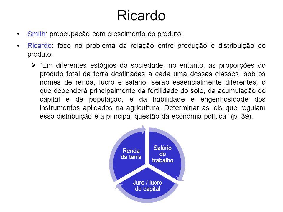 Ricardo Smith: preocupação com crescimento do produto; Ricardo: foco no problema da relação entre produção e distribuição do produto. Em diferentes es