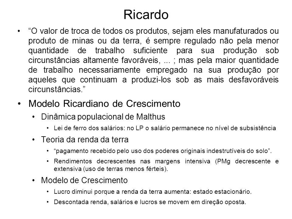 Ricardo O valor de troca de todos os produtos, sejam eles manufaturados ou produto de minas ou da terra, é sempre regulado não pela menor quantidade d