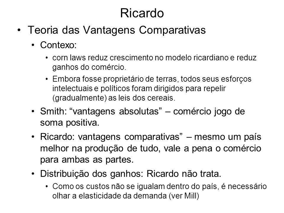 Ricardo Teoria das Vantagens Comparativas Contexo: corn laws reduz crescimento no modelo ricardiano e reduz ganhos do comércio. Embora fosse proprietá