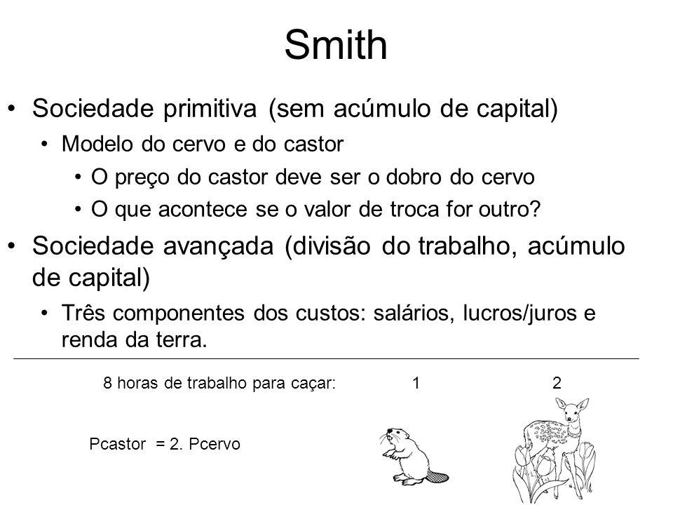 Smith Sociedade primitiva (sem acúmulo de capital) Modelo do cervo e do castor O preço do castor deve ser o dobro do cervo O que acontece se o valor d