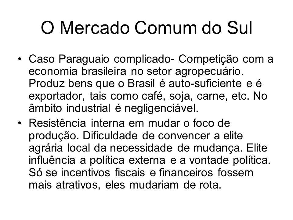 O Mercado Comum do Sul Caso Paraguaio complicado- Competição com a economia brasileira no setor agropecuário. Produz bens que o Brasil é auto-suficien