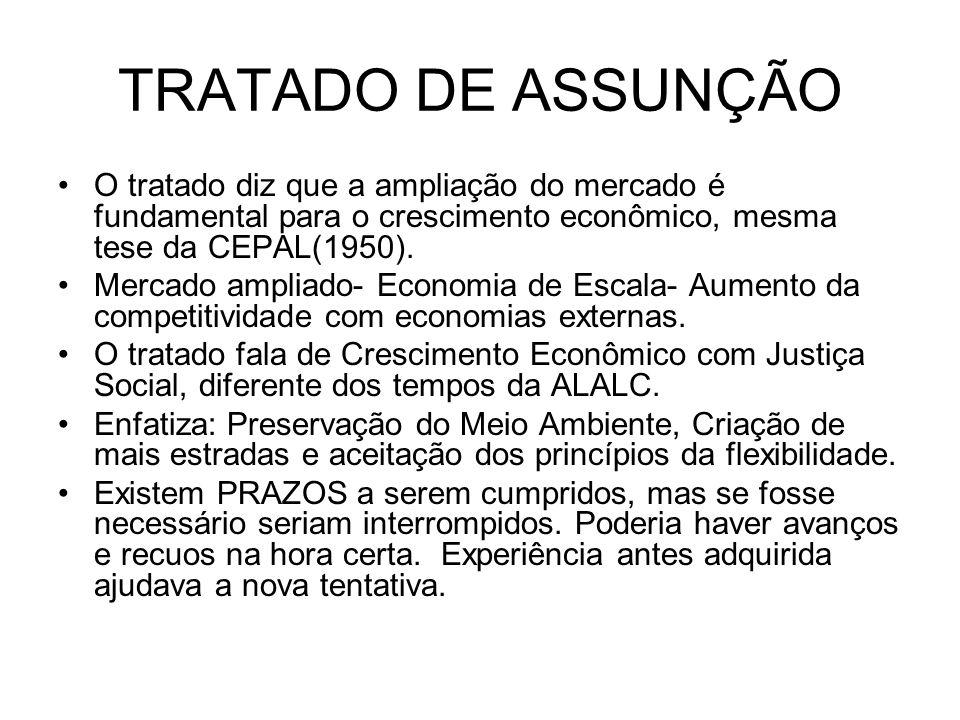 TRATADO DE ASSUNÇÃO O tratado diz que a ampliação do mercado é fundamental para o crescimento econômico, mesma tese da CEPAL(1950). Mercado ampliado-