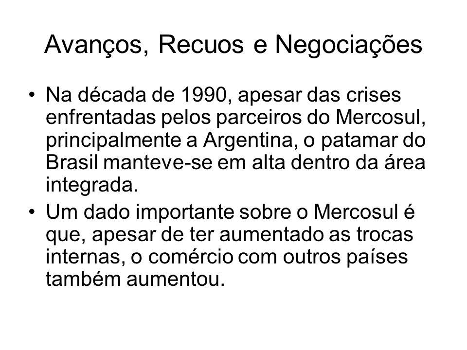 Avanços, Recuos e Negociações Na década de 1990, apesar das crises enfrentadas pelos parceiros do Mercosul, principalmente a Argentina, o patamar do B