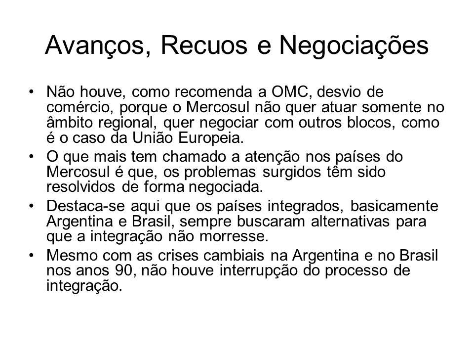 Avanços, Recuos e Negociações Não houve, como recomenda a OMC, desvio de comércio, porque o Mercosul não quer atuar somente no âmbito regional, quer n