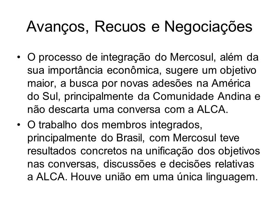 Avanços, Recuos e Negociações O processo de integração do Mercosul, além da sua importância econômica, sugere um objetivo maior, a busca por novas ade