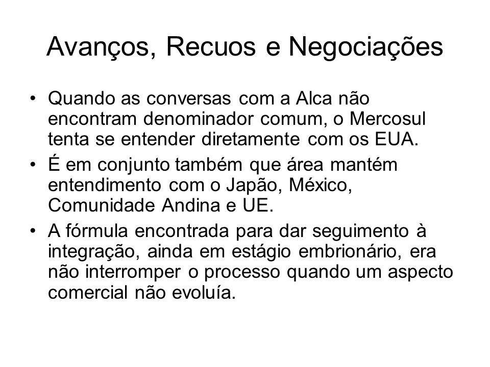Avanços, Recuos e Negociações Quando as conversas com a Alca não encontram denominador comum, o Mercosul tenta se entender diretamente com os EUA. É e
