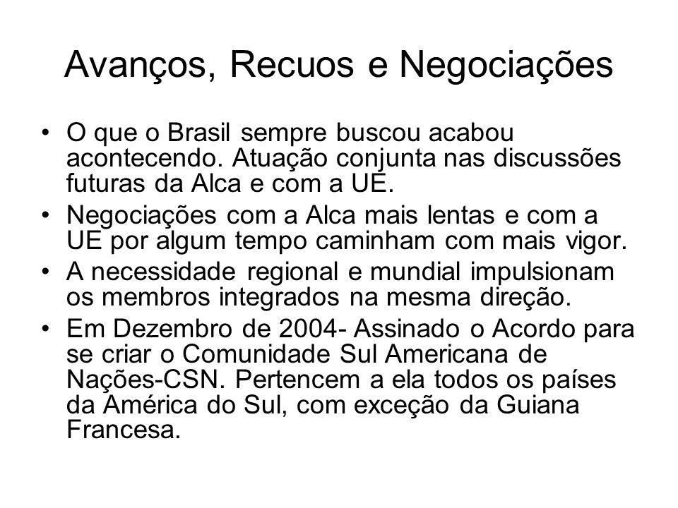 Avanços, Recuos e Negociações O que o Brasil sempre buscou acabou acontecendo. Atuação conjunta nas discussões futuras da Alca e com a UE. Negociações
