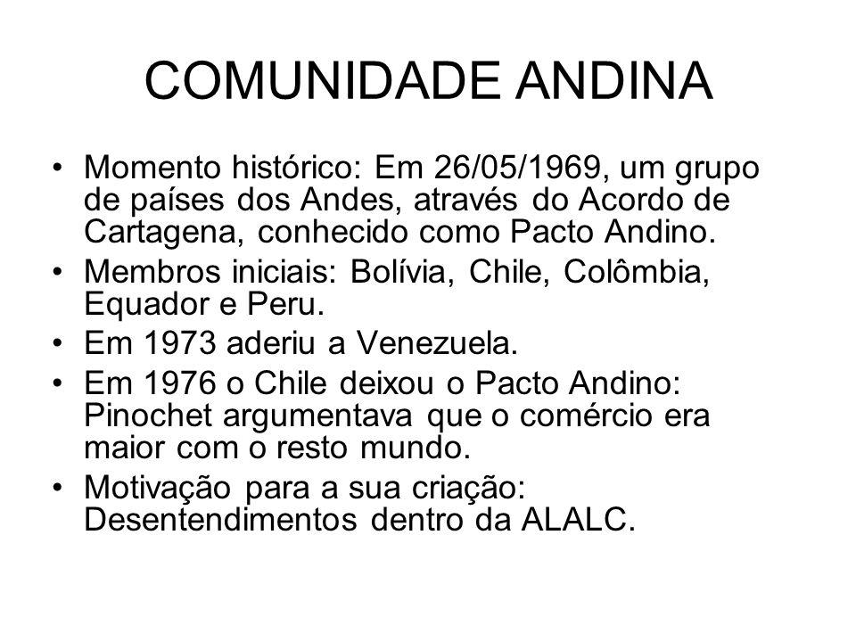 COMUNIDADE ANDINA Momento histórico: Em 26/05/1969, um grupo de países dos Andes, através do Acordo de Cartagena, conhecido como Pacto Andino. Membros