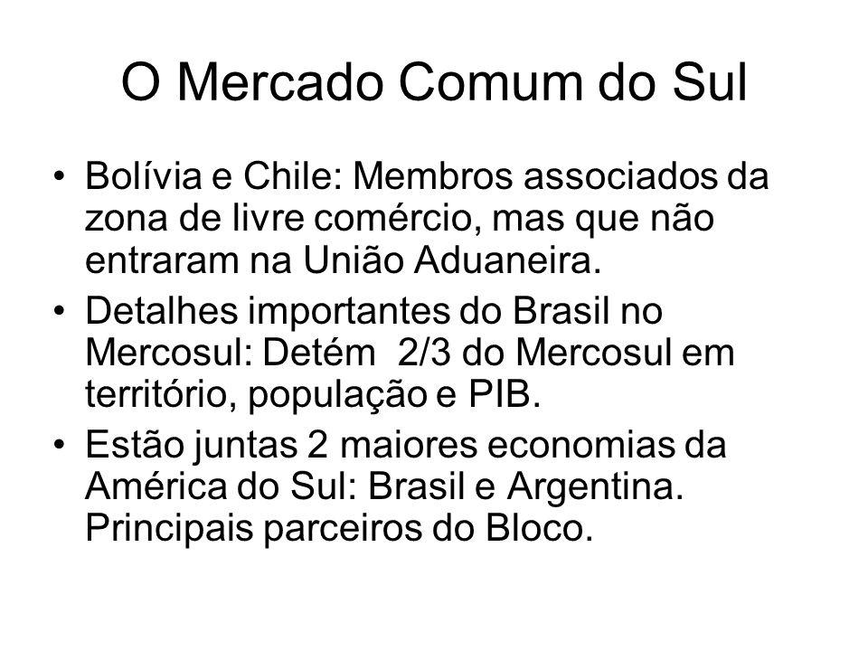 O Mercado Comum do Sul Bolívia e Chile: Membros associados da zona de livre comércio, mas que não entraram na União Aduaneira. Detalhes importantes do