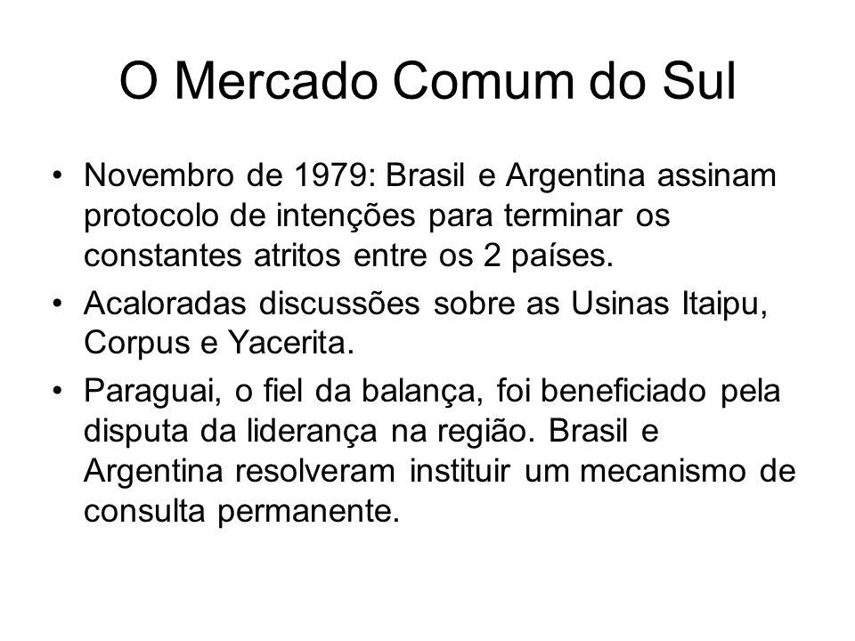 O Mercado Comum do Sul Novembro de 1979: Brasil e Argentina assinam protocolo de intenções para terminar os constantes atritos entre os 2 países. Acal