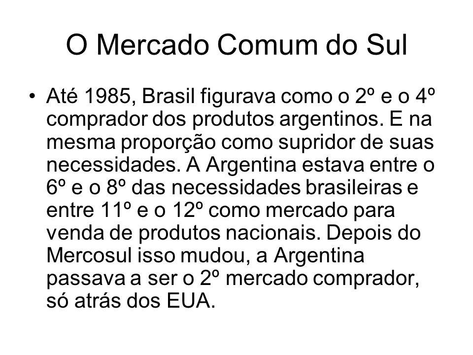 O Mercado Comum do Sul Até 1985, Brasil figurava como o 2º e o 4º comprador dos produtos argentinos. E na mesma proporção como supridor de suas necess