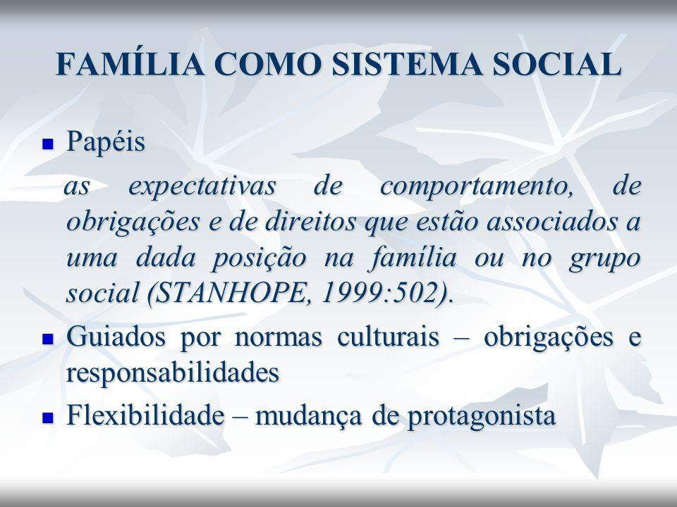 FAMÍLIA COMO SISTEMA SOCIAL Papéis Papéis as expectativas de comportamento, de obrigações e de direitos que estão associados a uma dada posição na fam