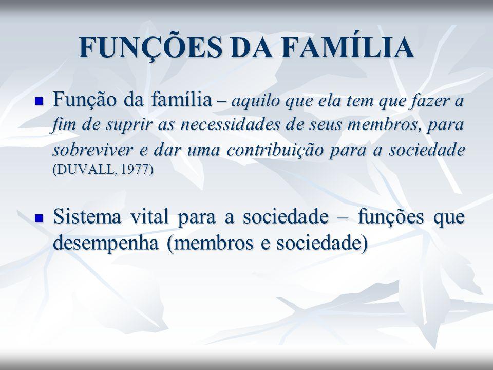 Função da família – aquilo que ela tem que fazer a fim de suprir as necessidades de seus membros, para sobreviver e dar uma contribuição para a socied