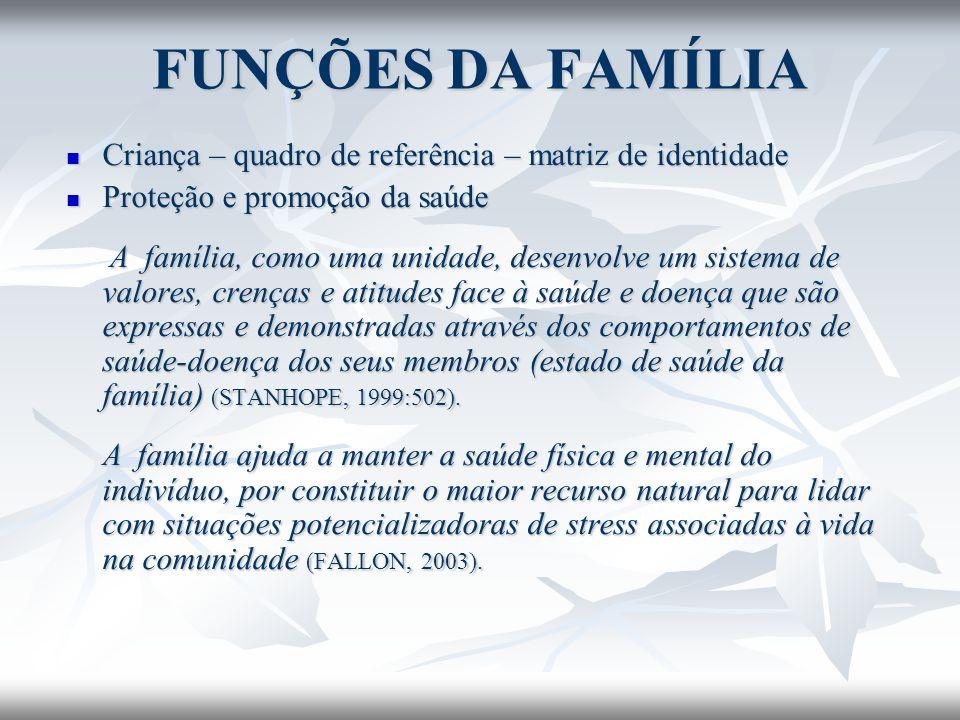 Criança – quadro de referência – matriz de identidade Criança – quadro de referência – matriz de identidade Proteção e promoção da saúde Proteção e pr