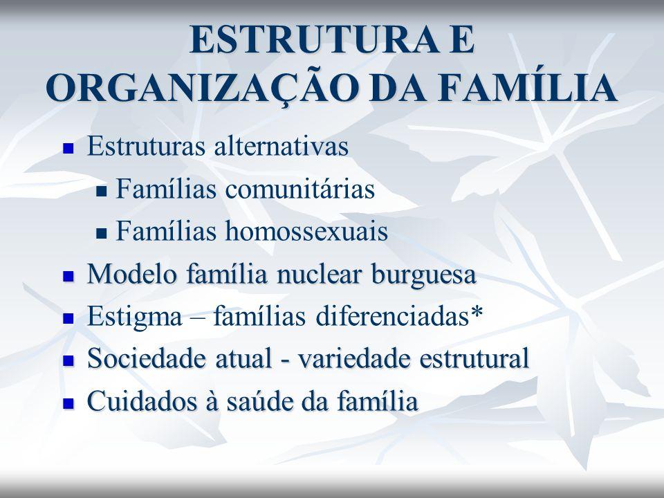 Estruturas alternativas Famílias comunitárias Famílias homossexuais Modelo família nuclear burguesa Modelo família nuclear burguesa Estigma – famílias