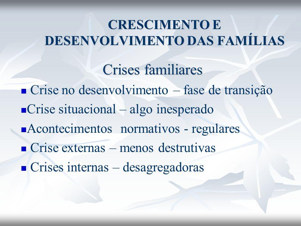 Crises familiares Crise no desenvolvimento – fase de transição Crise situacional – algo inesperado Acontecimentos normativos - regulares Crise externa