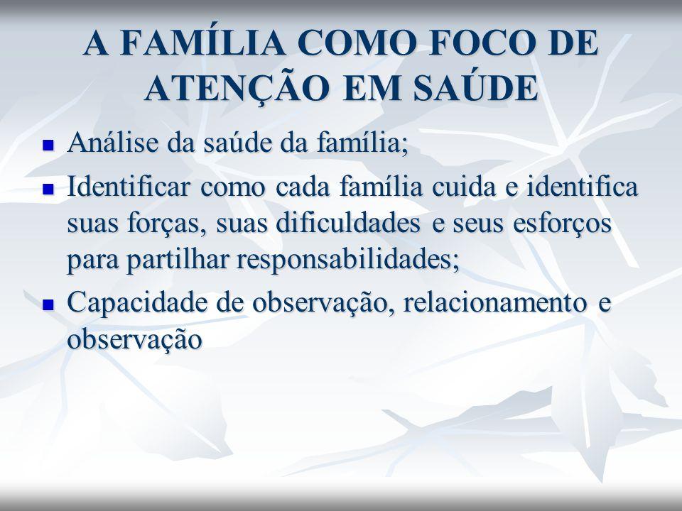 A FAMÍLIA COMO FOCO DE ATENÇÃO EM SAÚDE Análise da saúde da família; Análise da saúde da família; Identificar como cada família cuida e identifica sua