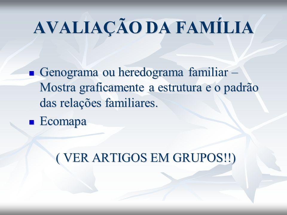 AVALIAÇÃO DA FAMÍLIA Genograma ou heredograma familiar – Mostra graficamente a estrutura e o padrão das relações familiares. Genograma ou heredograma