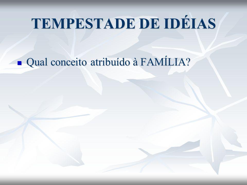 DEFINIÇÃO DE FAMÍLIA Ligação de duas ou mais pessoas através do casamento, consangüinidade ou adoção (DUVALL, 1977).