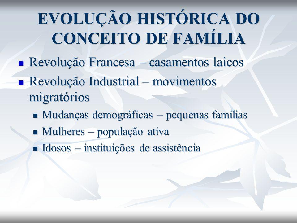 EVOLUÇÃO HISTÓRICA DO CONCEITO DE FAMÍLIA Revolução Francesa – casamentos laicos Revolução Francesa – casamentos laicos Revolução Industrial – movimen