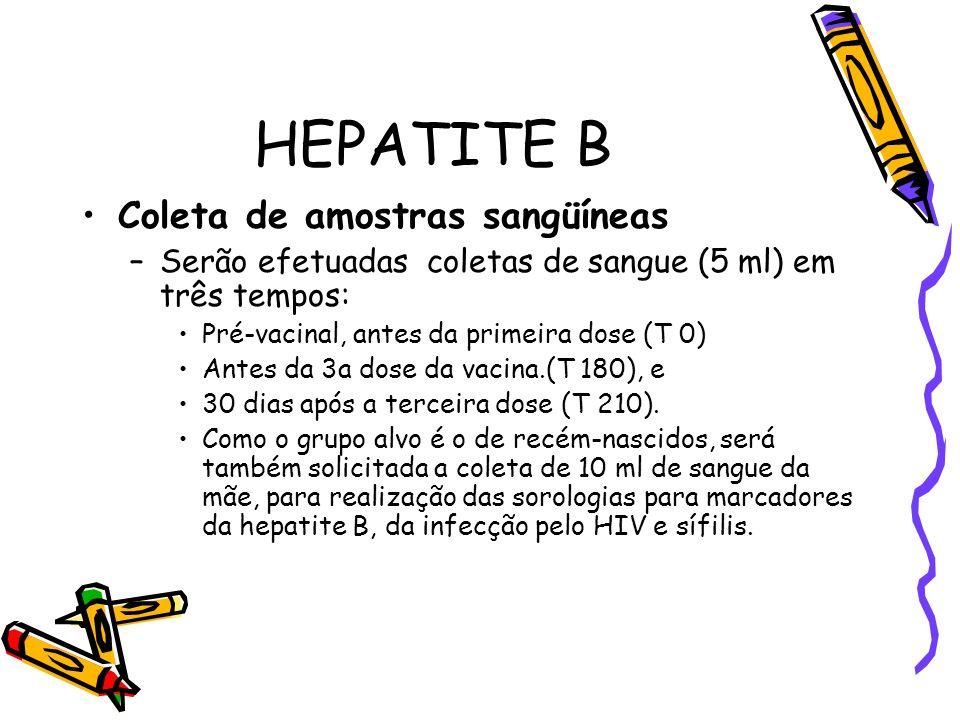 HEPATITE B Coleta de amostras sangüíneas –Serão efetuadas coletas de sangue (5 ml) em três tempos: Pré-vacinal, antes da primeira dose (T 0) Antes da