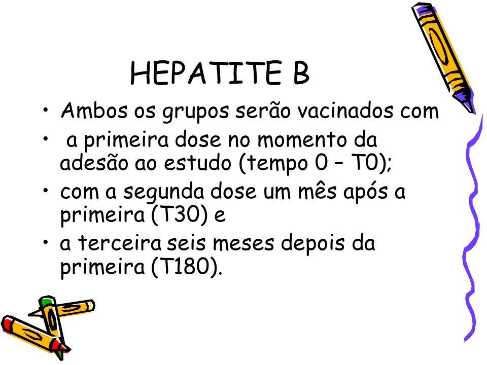 HEPATITE B Ambos os grupos serão vacinados com a primeira dose no momento da adesão ao estudo (tempo 0 – T0); com a segunda dose um mês após a primeir
