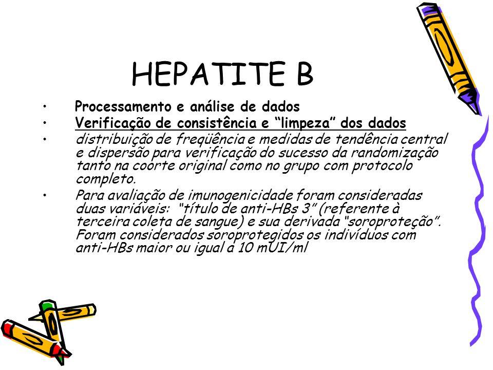 HEPATITE B Processamento e análise de dados Verificação de consistência e limpeza dos dados distribuição de freqüência e medidas de tendência central