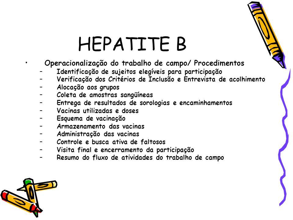 HEPATITE B Operacionalização do trabalho de campo/ Procedimentos –Identificação de sujeitos elegíveis para participação –Verificação dos Critérios de