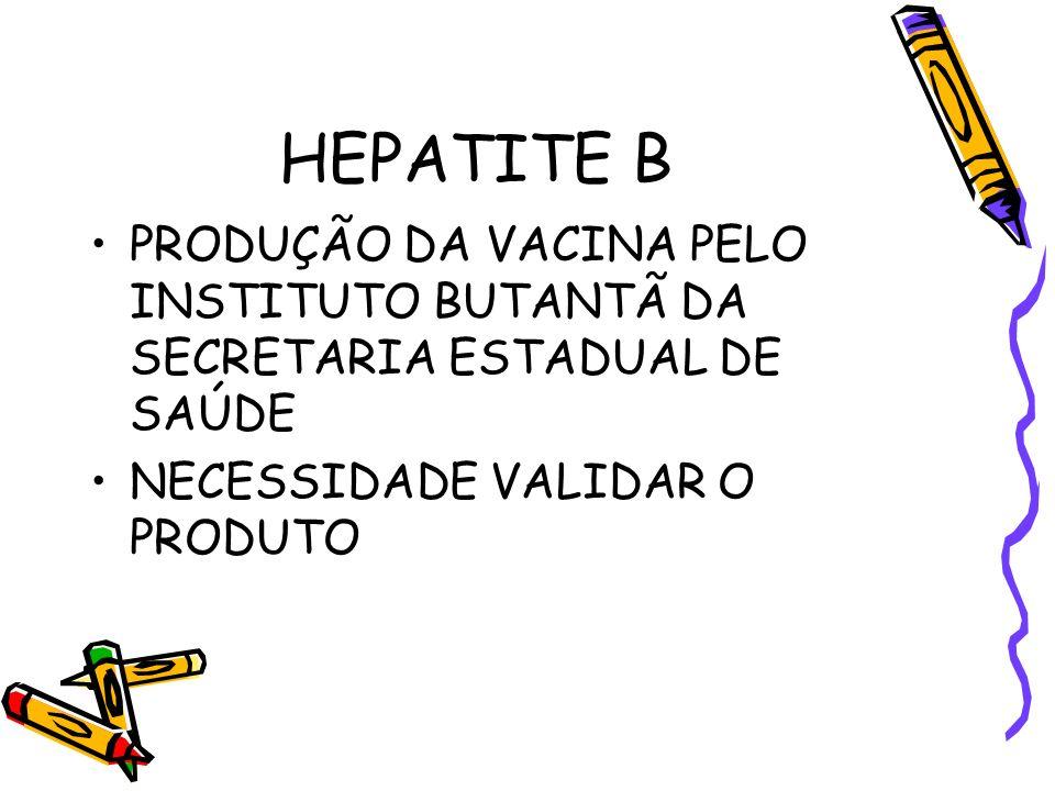 HEPATITE B PRODUÇÃO DA VACINA PELO INSTITUTO BUTANTÃ DA SECRETARIA ESTADUAL DE SAÚDE NECESSIDADE VALIDAR O PRODUTO