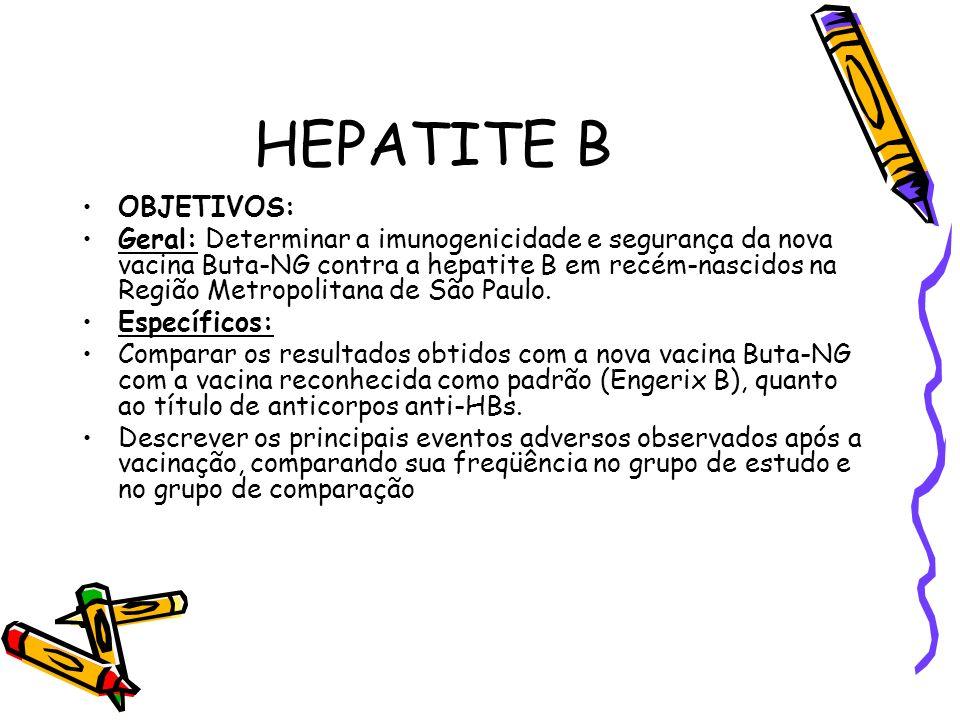 HEPATITE B OBJETIVOS: Geral: Determinar a imunogenicidade e segurança da nova vacina Buta-NG contra a hepatite B em recém-nascidos na Região Metropoli