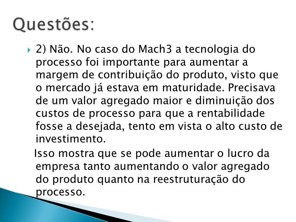 2) Não. No caso do Mach3 a tecnologia do processo foi importante para aumentar a margem de contribuição do produto, visto que o mercado já estava em m